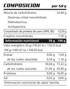 composicion-neomass-7kg